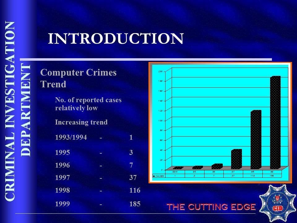 Computer Crimes Trend No.