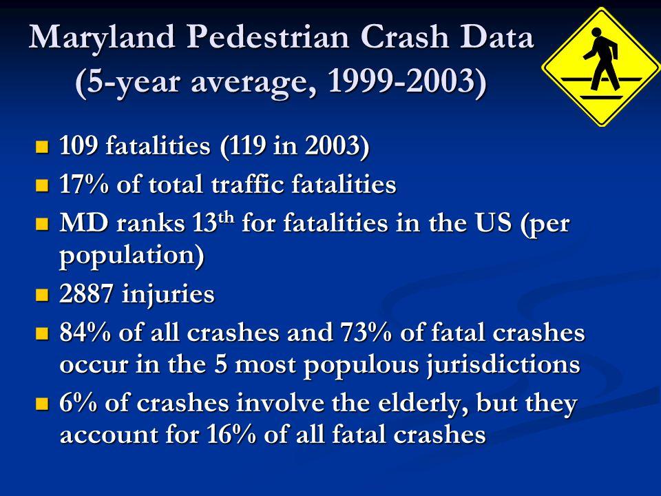 Enforcement Resources Crosswalk Law Card Crosswalk Law Card Driver/Ped Warning Ticket Driver/Ped Warning Ticket