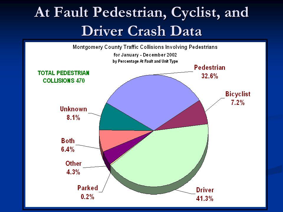 MD Pedestrian Safety Enforcement Initiative Baltimore City Greenbelt City