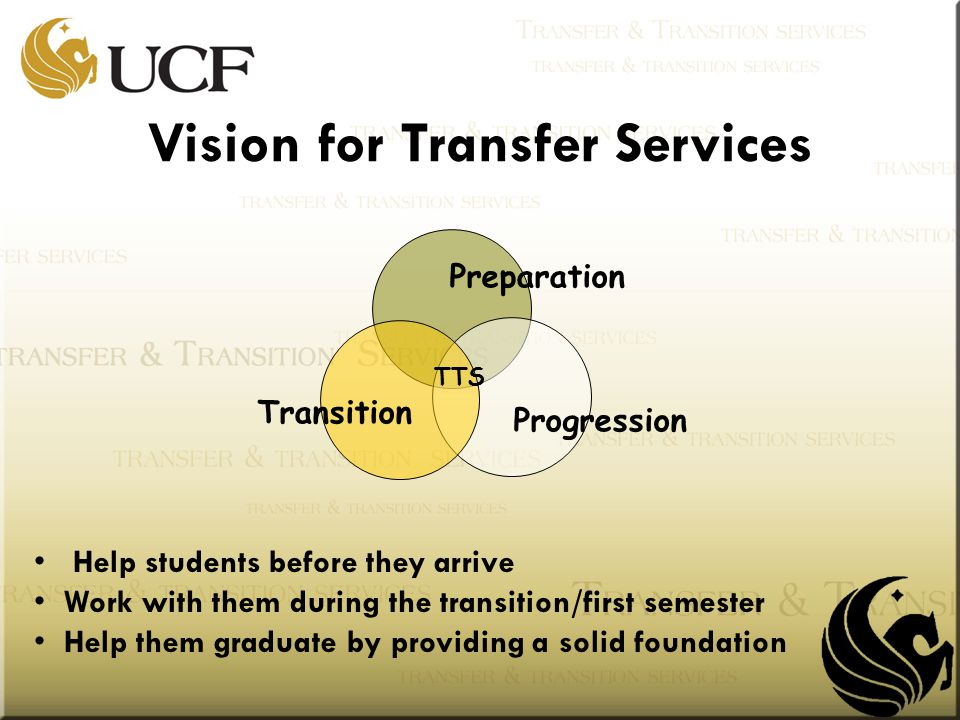 Vision for Transfer Services Help students before they arrive Work with them during the transition/first semester Help them graduate by providing a solid foundation Transition Progression Preparation TTS