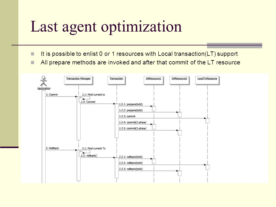 Last agent optimization It is possible to enlist 0 or 1 resources with Local transaction(LT) support All prepare methods are invoked and after that commit of the LT resource