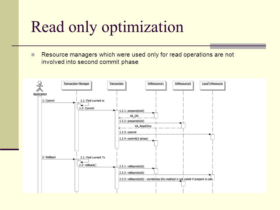 Read only optimization Resource managers which were used only for read operations are not involved into second commit phase