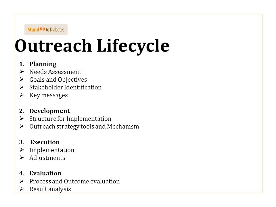 Outreach Lifecycle 1.Planning  Needs Assessment  Goals and Objectives  Stakeholder Identification  Key messages 2.Development  Structure for Implementation  Outreach strategy tools and Mechanism 3.