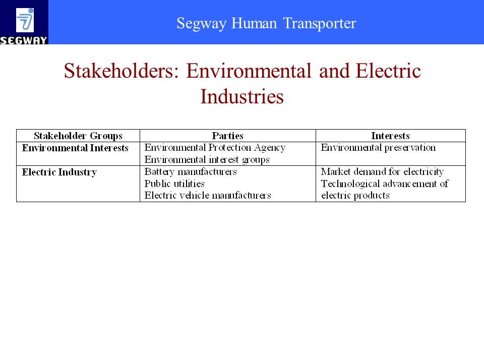 Segway Human Transporter Stakeholders: Environmental and Electric Industries