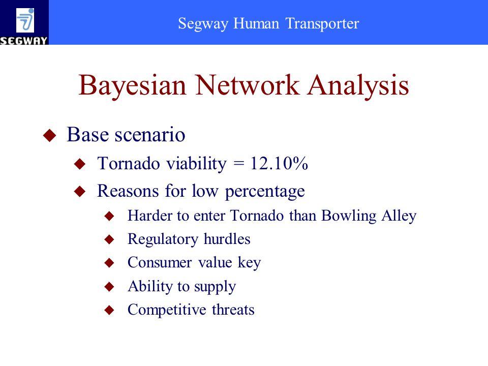 Segway Human Transporter Bayesian Network Analysis u Base scenario u Tornado viability = 12.10% u Reasons for low percentage u Harder to enter Tornado than Bowling Alley u Regulatory hurdles u Consumer value key u Ability to supply u Competitive threats