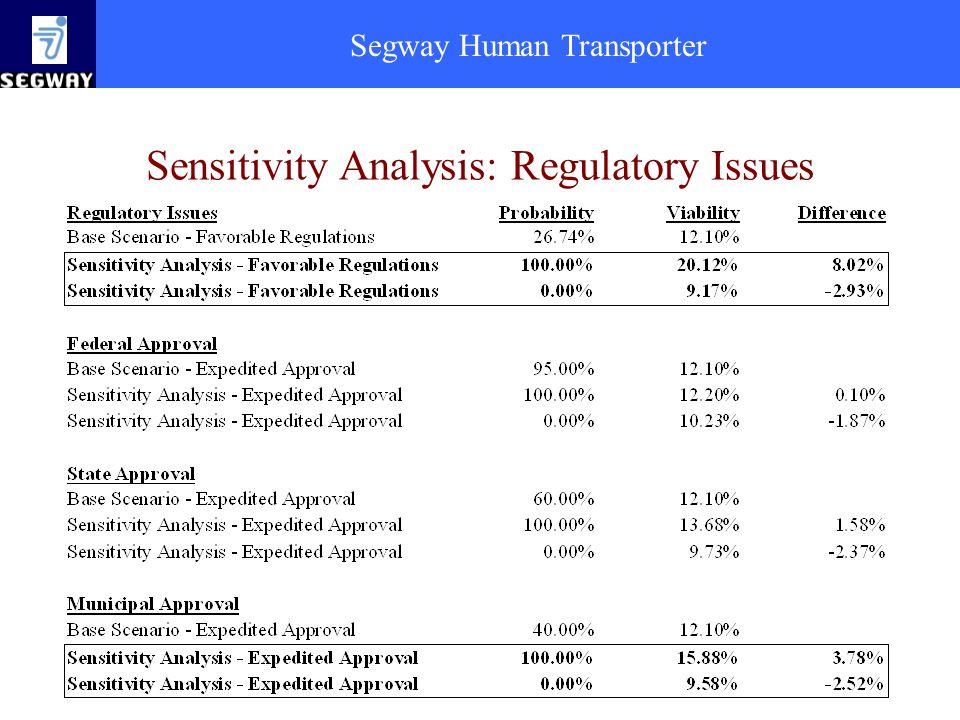 Segway Human Transporter Sensitivity Analysis: Regulatory Issues