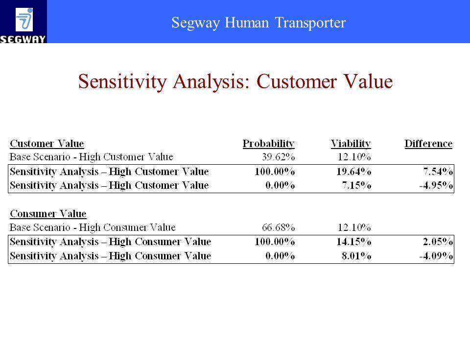 Segway Human Transporter Sensitivity Analysis: Customer Value