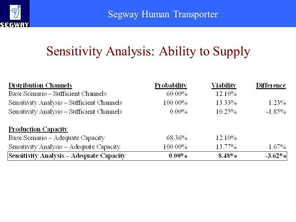 Segway Human Transporter Sensitivity Analysis: Ability to Supply