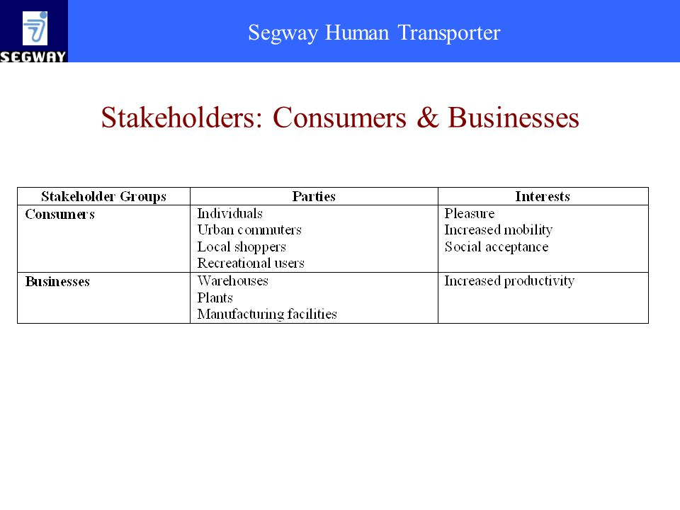 Segway Human Transporter Stakeholders: Consumers & Businesses