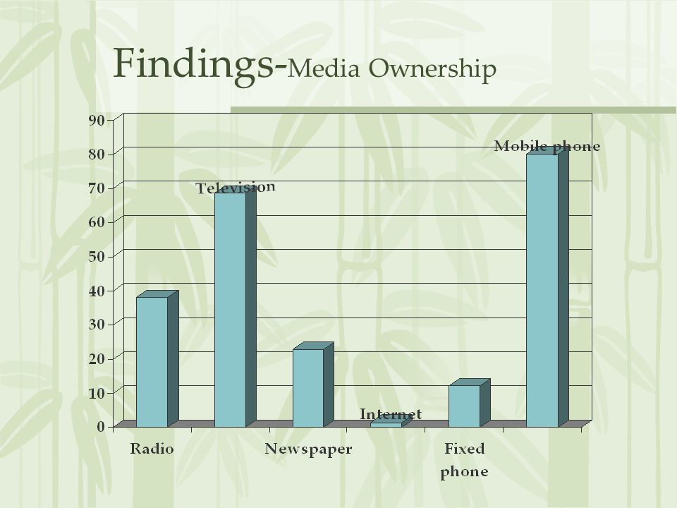 Findings- Media Ownership