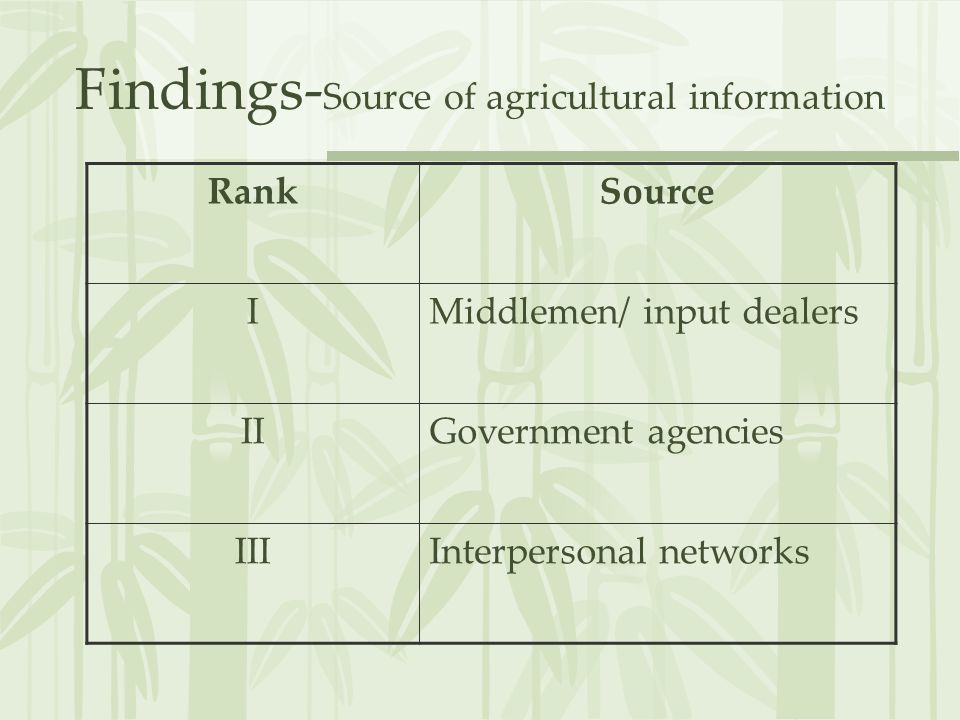 Findings- Source of agricultural information RankSource IMiddlemen/ input dealers IIGovernment agencies IIIInterpersonal networks