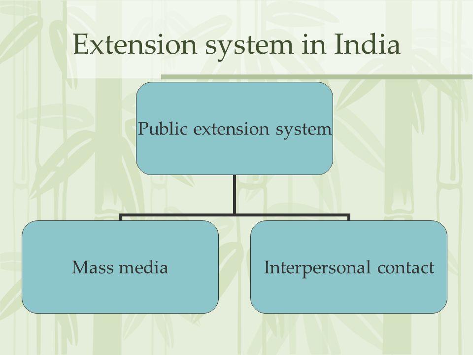 Limitations of extension system Decreasing fund allocation.