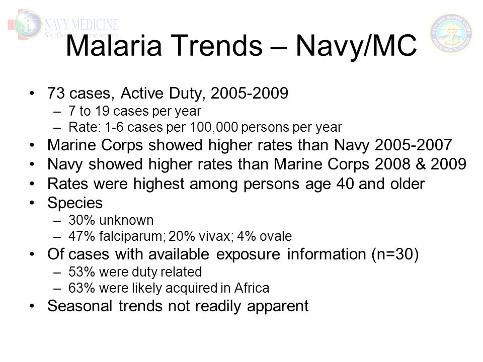 Malaria Trends – Navy/MC 73 cases, Active Duty, 2005-2009 –7 to 19 cases per year –Rate: 1-6 cases per 100,000 persons per year Marine Corps showed higher rates than Navy 2005-2007 Navy showed higher rates than Marine Corps 2008 & 2009 Rates were highest among persons age 40 and older Species –30% unknown –47% falciparum; 20% vivax; 4% ovale Of cases with available exposure information (n=30) –53% were duty related –63% were likely acquired in Africa Seasonal trends not readily apparent