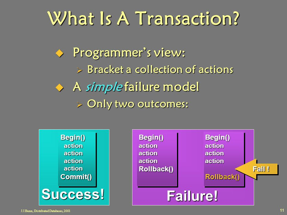 J.J.Bunn, Distributed Databases, 2001 11 What Is A Transaction?  Programmer's view:  Bracket a collection of actions  A simple failure model  Only
