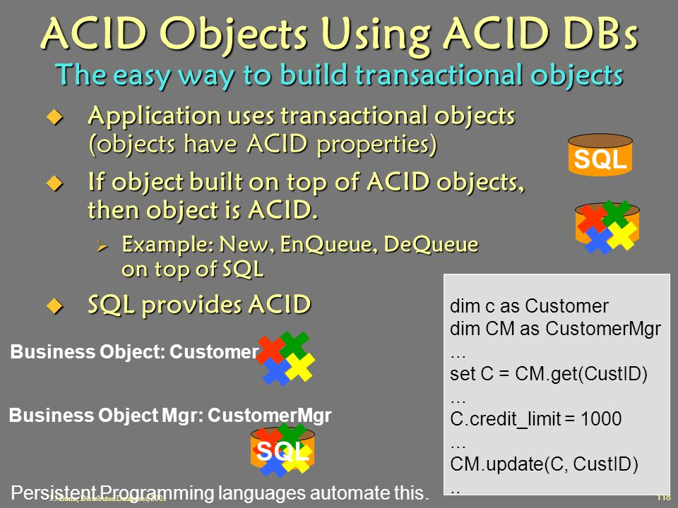 J.J.Bunn, Distributed Databases, 2001 118 ACID Objects Using ACID DBs The easy way to build transactional objects  Application uses transactional obj