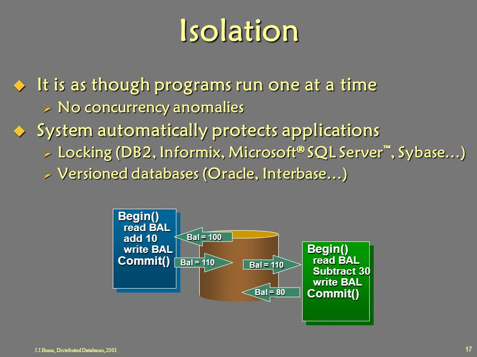 J.J.Bunn, Distributed Databases, 2001 17 Isolation  It is as though programs run one at a time  No concurrency anomalies  System automatically prot