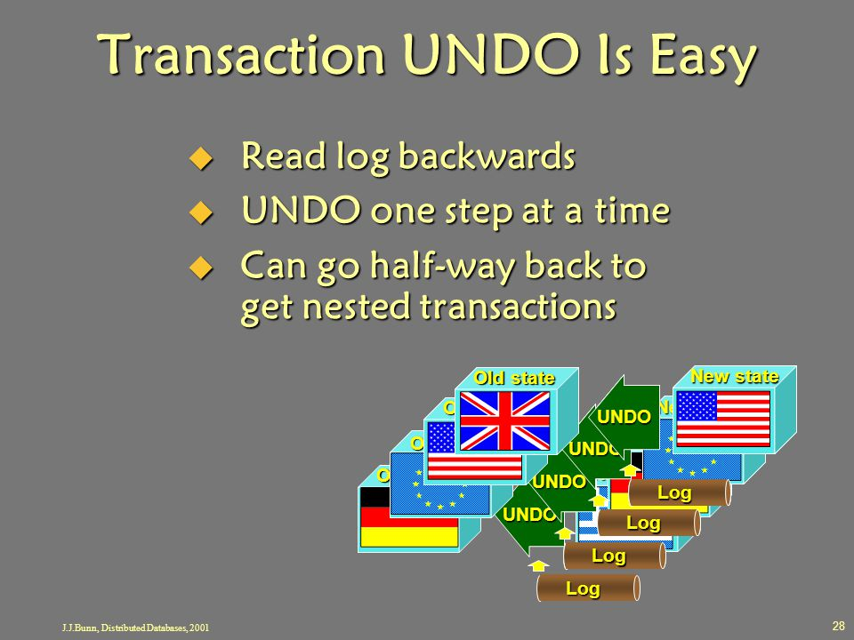 J.J.Bunn, Distributed Databases, 2001 28 Transaction UNDO Is Easy  Read log backwards  UNDO one step at a time  Can go half-way back to get nested