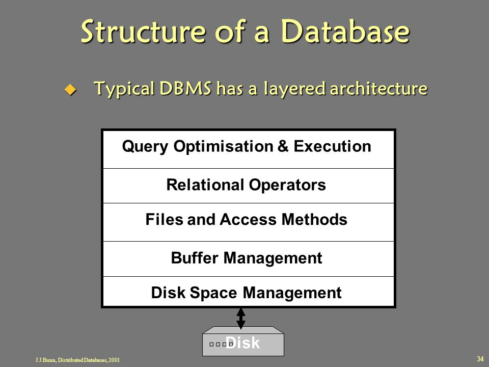 J.J.Bunn, Distributed Databases, 2001 34 Structure of a Database  Typical DBMS has a layered architecture Query Optimisation & Execution Relational O