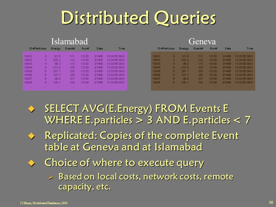 J.J.Bunn, Distributed Databases, 2001 50 Distributed Queries  SELECT AVG(E.Energy) FROM Events E WHERE E.particles > 3 AND E.particles 3 AND E.partic
