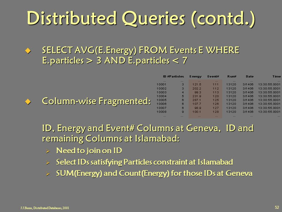 J.J.Bunn, Distributed Databases, 2001 52 Distributed Queries (contd.)  SELECT AVG(E.Energy) FROM Events E WHERE E.particles > 3 AND E.particles 3 AND