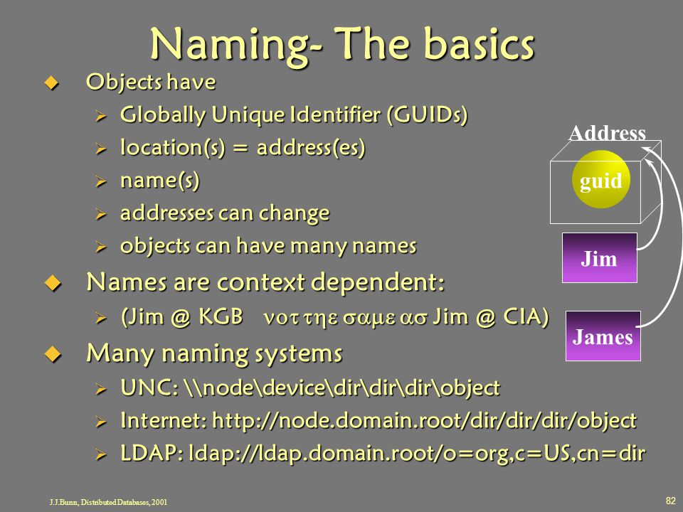 J.J.Bunn, Distributed Databases, 2001 82 Naming- The basics  Objects have  Globally Unique Identifier (GUIDs)  location(s) = address(es)  name(s)