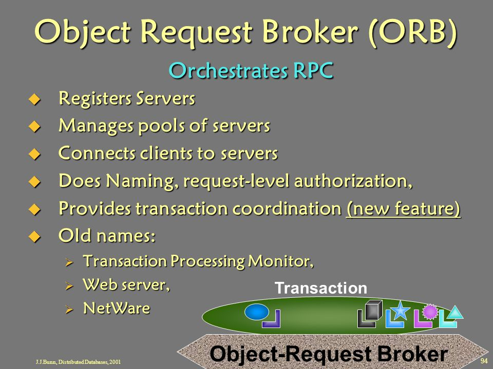 J.J.Bunn, Distributed Databases, 2001 94 Transaction Object Request Broker (ORB) Orchestrates RPC  Registers Servers  Manages pools of servers  Con