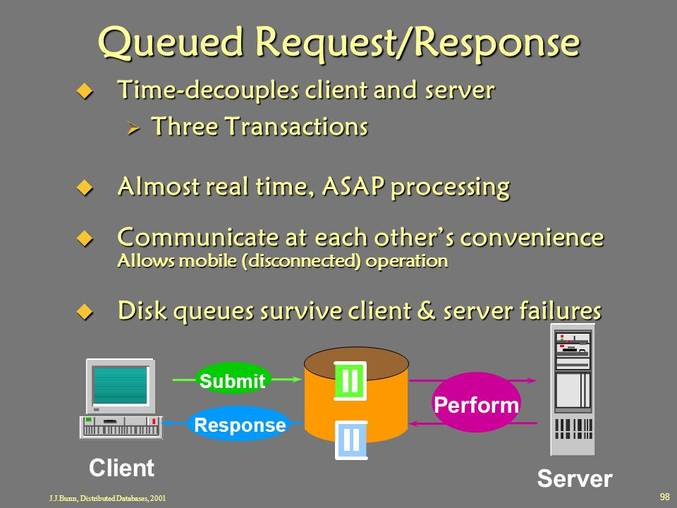 J.J.Bunn, Distributed Databases, 2001 98 Queued Request/Response  Time-decouples client and server  Three Transactions  Almost real time, ASAP proc