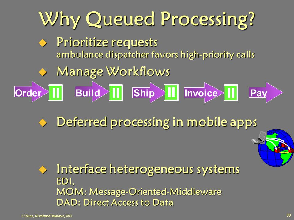 J.J.Bunn, Distributed Databases, 2001 99 Why Queued Processing?  Prioritize requests ambulance dispatcher favors high-priority calls  Manage Workflo