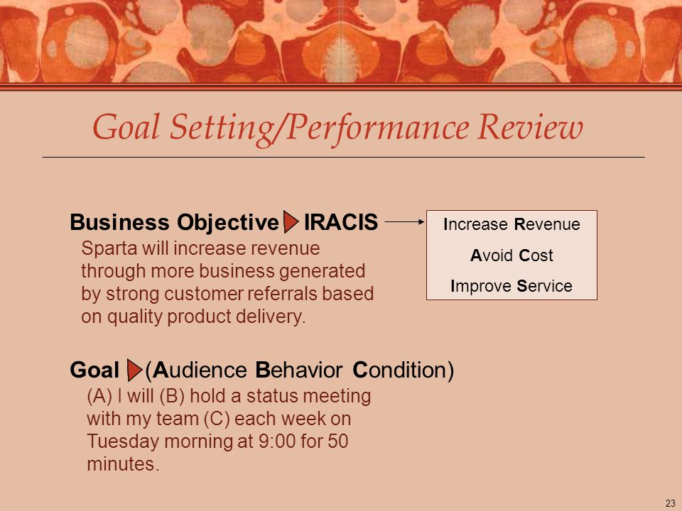 23 Increase Revenue Avoid Cost Improve Service Business Objective IRACIS Sparta will increase revenue through more business generated by strong customer referrals based on quality product delivery.