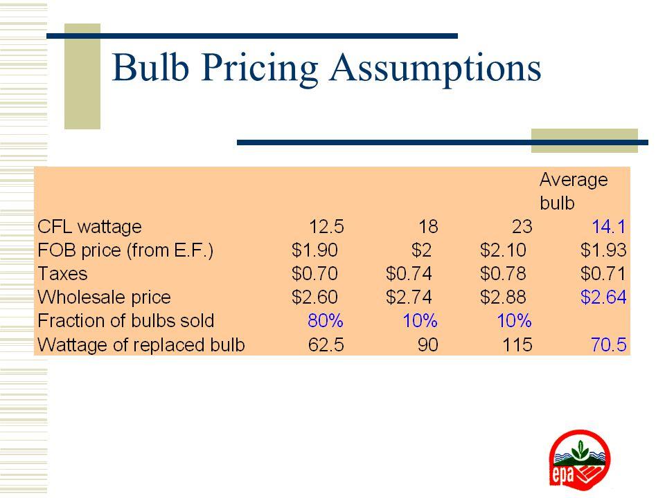 Bulb Pricing Assumptions