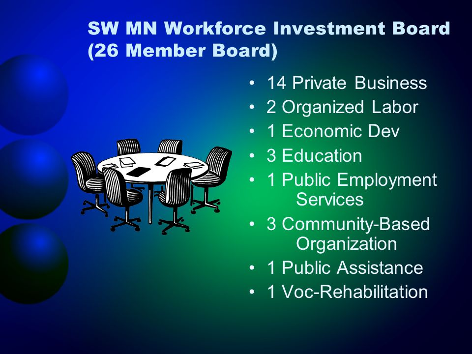 SW MN WORKFORCE COUNCIL – 14 COUNTIES MISSION To be the accountable champion for an effective workforce development system that is appropriately integrated with economic and education development. VISION Provide a diverse and high quality workforce that best meets the needs and challenges of the citizens and businesses of the Southwest Minnesota Region.