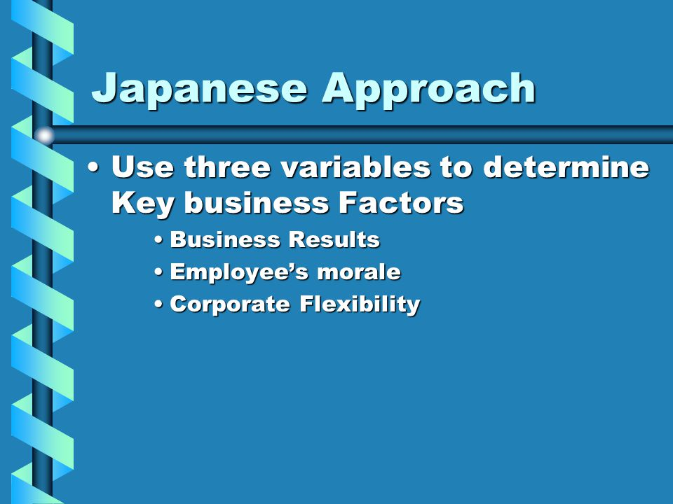 Japanese Approach Use three variables to determine Key business FactorsUse three variables to determine Key business Factors Business ResultsBusiness Results Employee's moraleEmployee's morale Corporate FlexibilityCorporate Flexibility