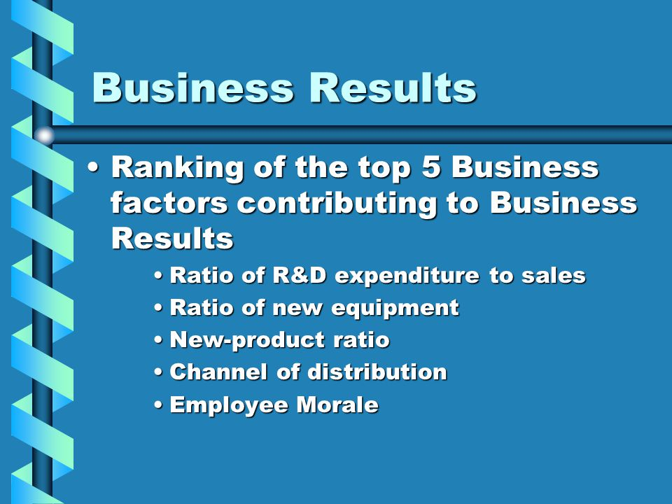 Business Results Ranking of the top 5 Business factors contributing to Business ResultsRanking of the top 5 Business factors contributing to Business Results Ratio of R&D expenditure to salesRatio of R&D expenditure to sales Ratio of new equipmentRatio of new equipment New-product ratioNew-product ratio Channel of distributionChannel of distribution Employee MoraleEmployee Morale