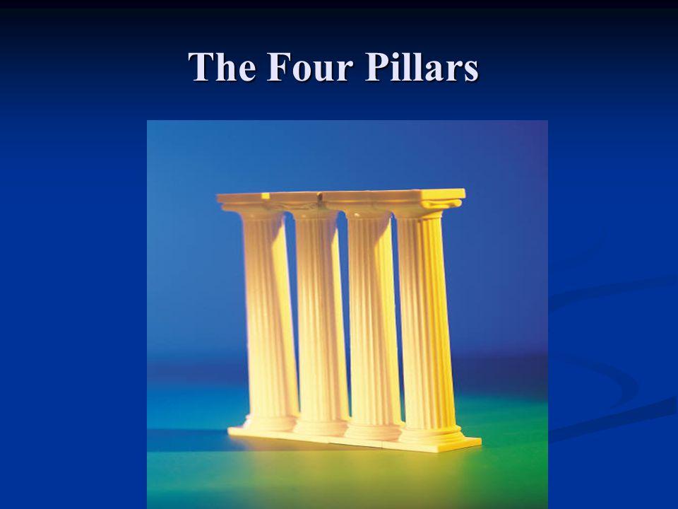 The Four Pillars