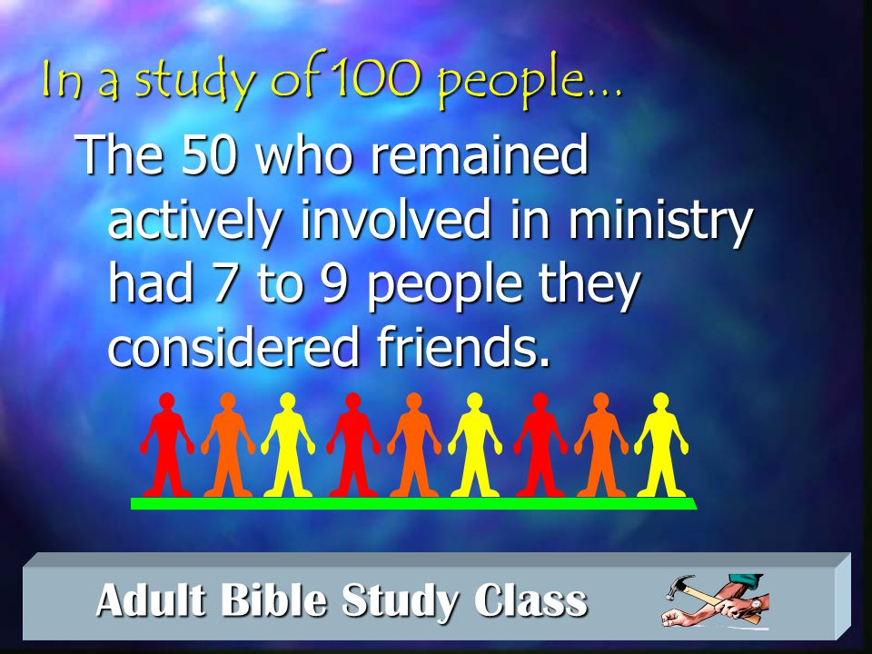 Adult Bible Study Class Adult Bible Study Class In a study of 100 people...