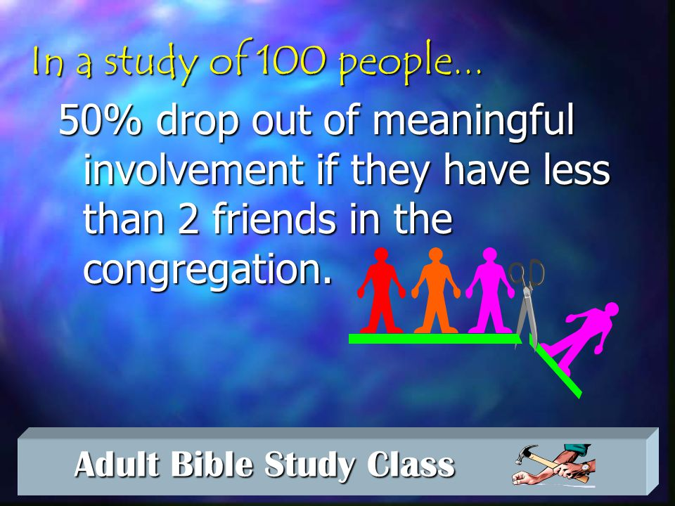 Cultivate atmosphere of warmth and friendliness Establish Appropriate Teaching and Learning Environment Make Membership Meaningful Create New Classes Identify, Enlist, and Train New Sunday School Leaders