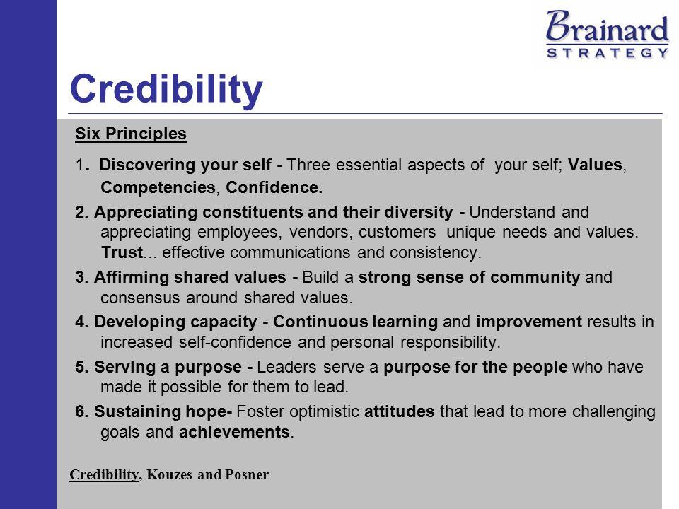 Credibility 1.