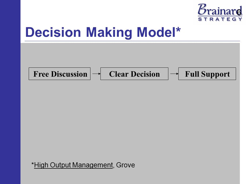 Decision Making/Success Model Free DiscussionClear DecisionFull Support Full support drives Visible Leadership Accountability Culture