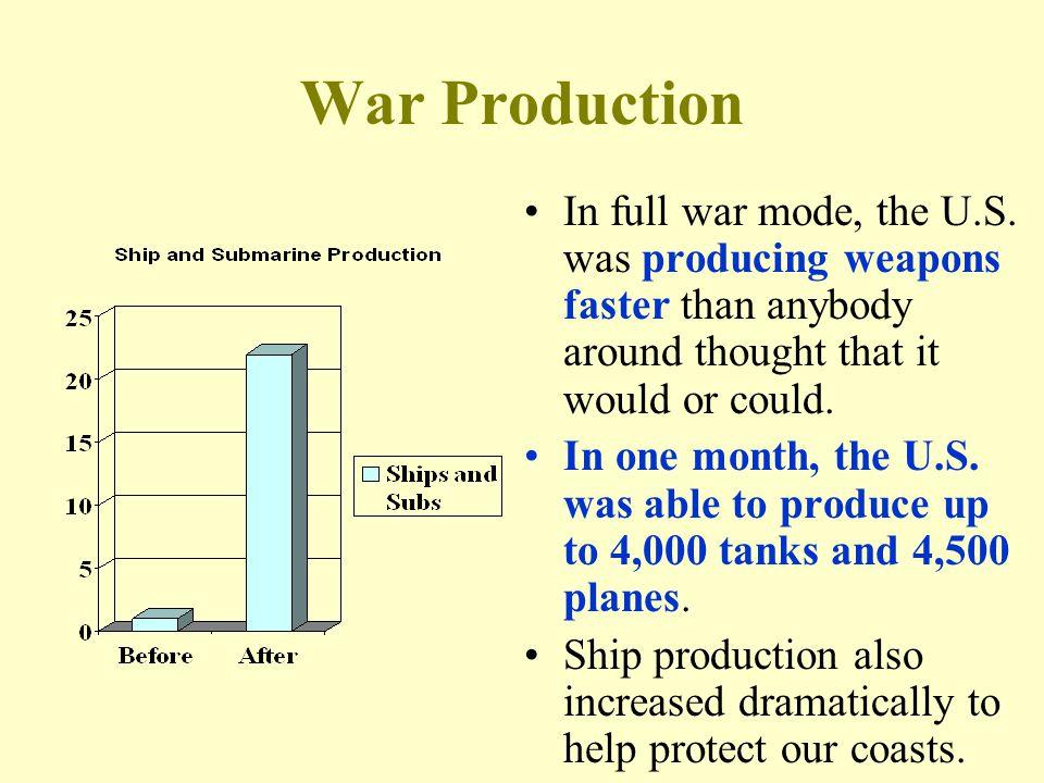 War Production In full war mode, the U.S.
