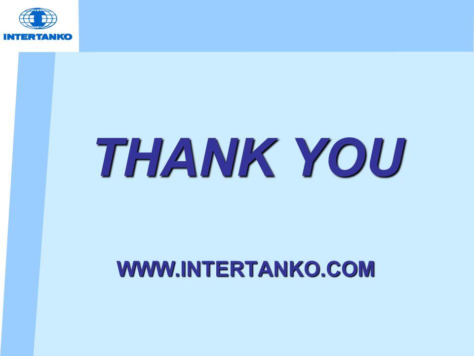 THANK YOU WWW.INTERTANKO.COM