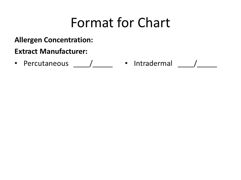 Format for Chart Allergen Concentration: Extract Manufacturer: Percutaneous ____/_____ Intradermal ____/_____