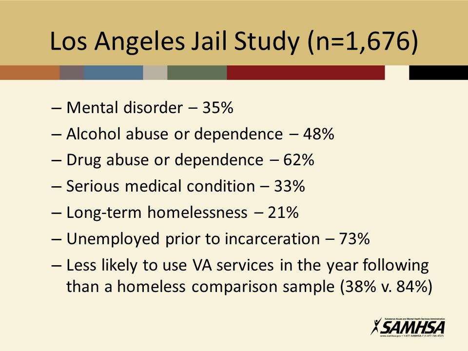 Los Angeles Jail Study (n=1,676) – Mental disorder – 35% – Alcohol abuse or dependence – 48% – Drug abuse or dependence – 62% – Serious medical condit