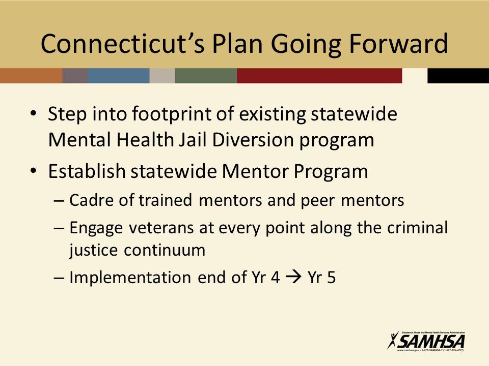 Connecticut's Plan Going Forward Step into footprint of existing statewide Mental Health Jail Diversion program Establish statewide Mentor Program – C