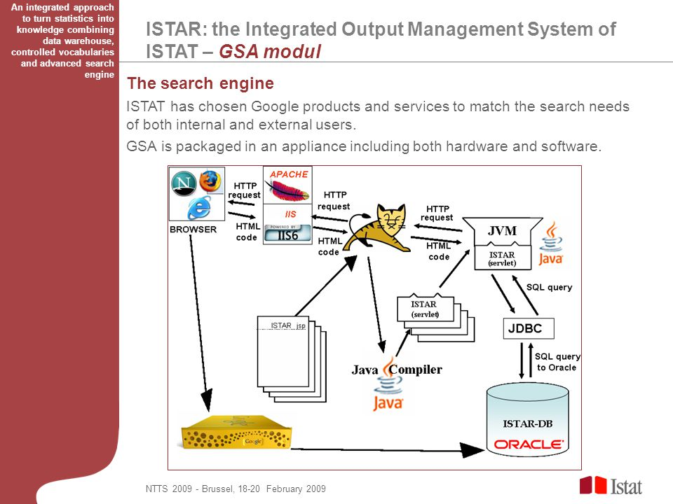 ISTAR: the Integrated Output Management System of ISTAT – GSA modul An integrated approach to turn statistics into knowledge combining data warehouse,