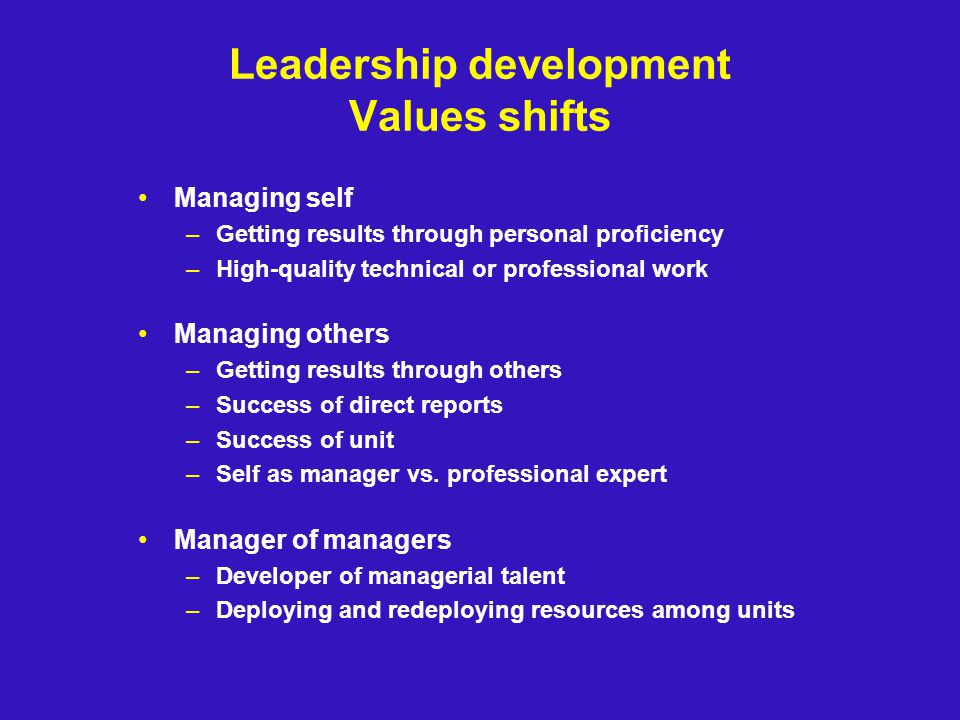 Leadership development Values shifts Managing self –Getting results through personal proficiency –High-quality technical or professional work Managing others –Getting results through others –Success of direct reports –Success of unit –Self as manager vs.