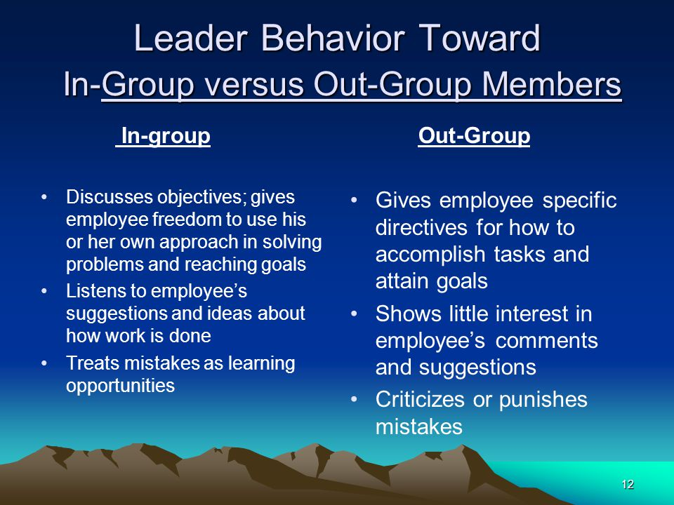 12 Leader Behavior Toward In-Group versus Out-Group Members In-group Discusses objectives; gives employee freedom to use his or her own approach in so