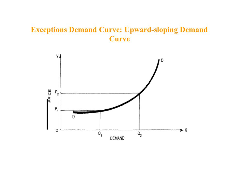 Exceptions Demand Curve: Upward-sloping Demand Curve