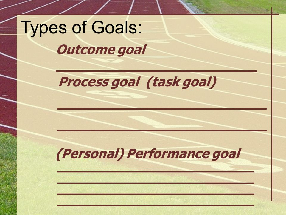 Principles of Goal Setting Set practice and competition goals.