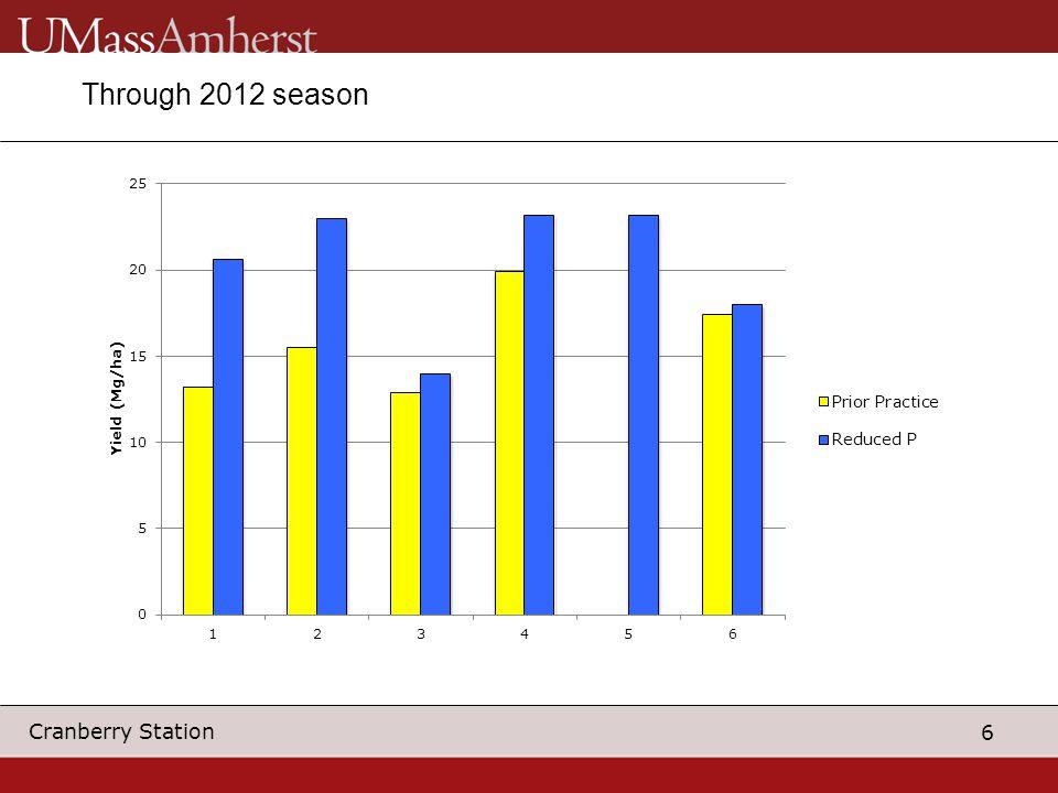 6 Cranberry Station Through 2012 season