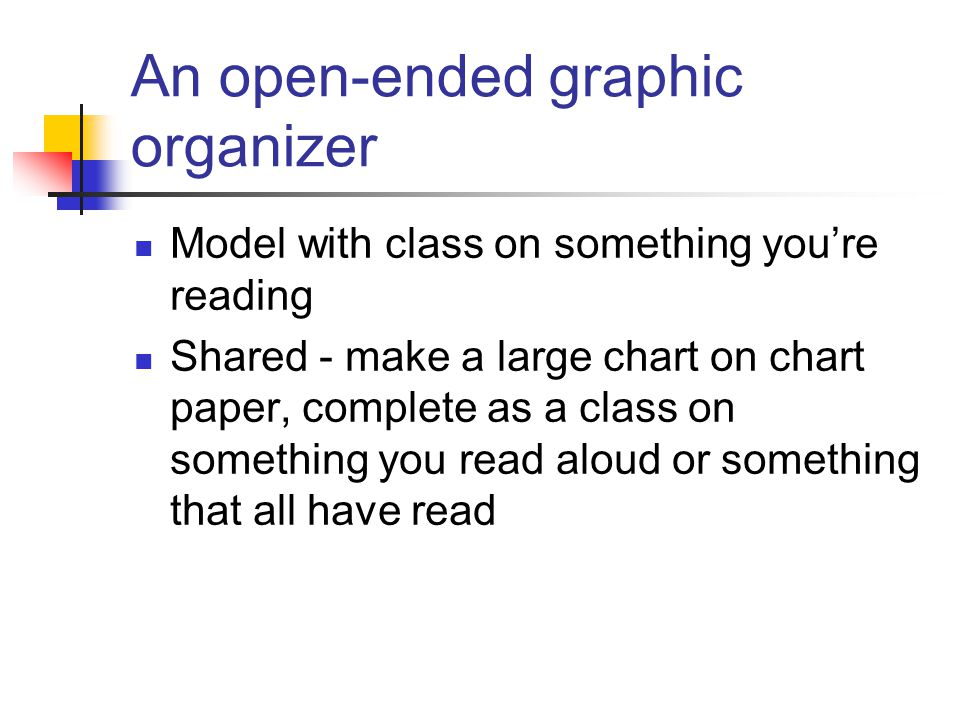 An open-ended graphic organizer Model with class on something you're reading Shared - make a large chart on chart paper, complete as a class on someth